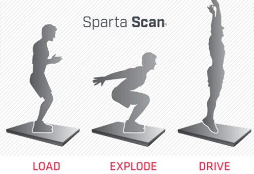Sparta Scan - Load Explode Drive